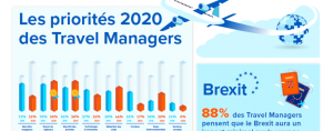 priorité travel managers